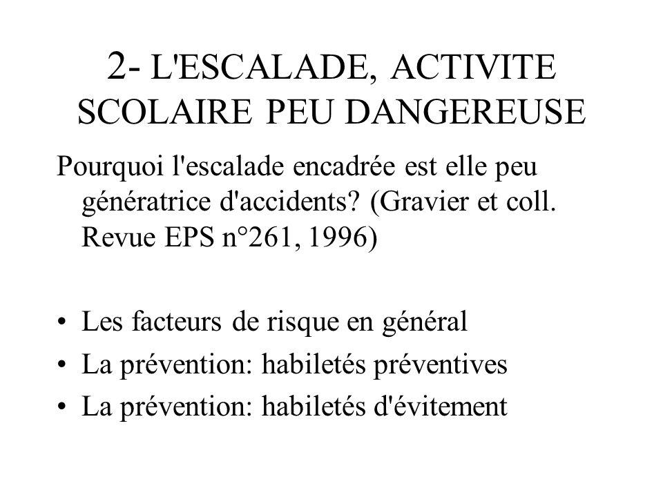 2- L ESCALADE, ACTIVITE SCOLAIRE PEU DANGEREUSE