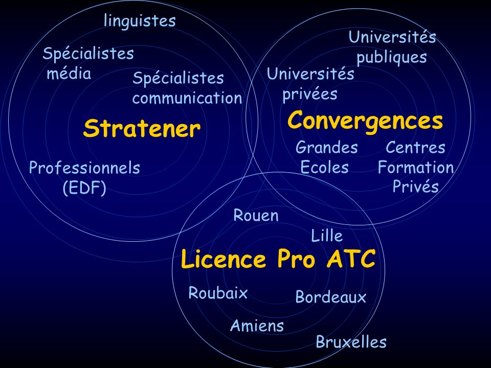 Convergences Stratener Licence Pro ATC linguistes Universités