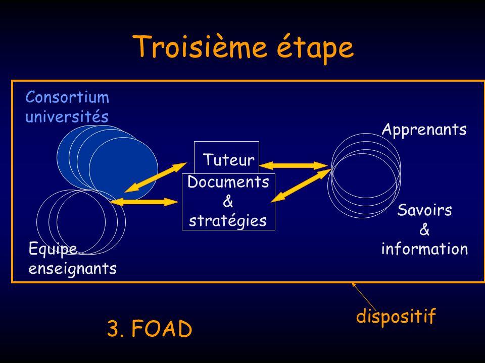 Troisième étape 3. FOAD dispositif Consortium universités Apprenants