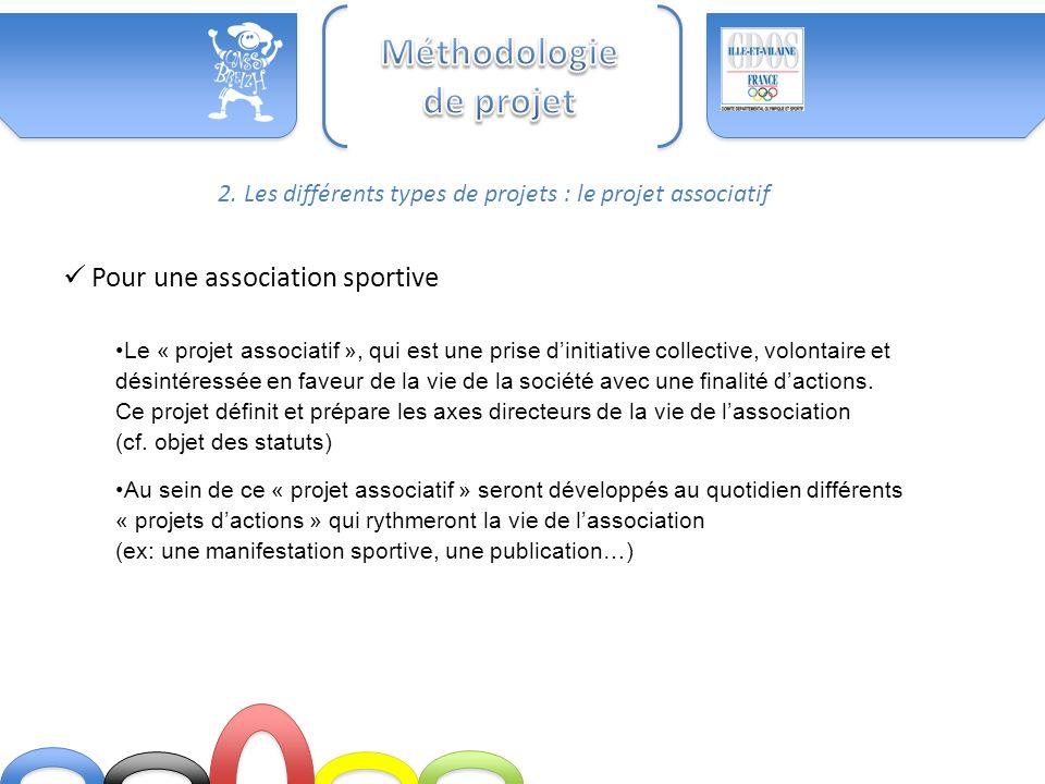 2. Les différents types de projets : le projet associatif