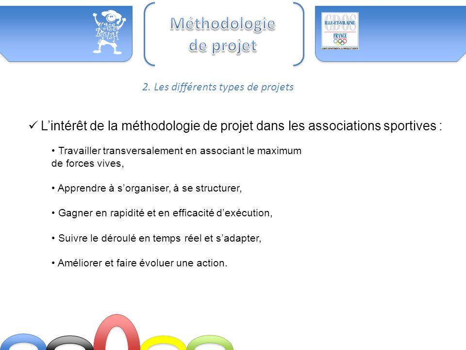 2. Les différents types de projets