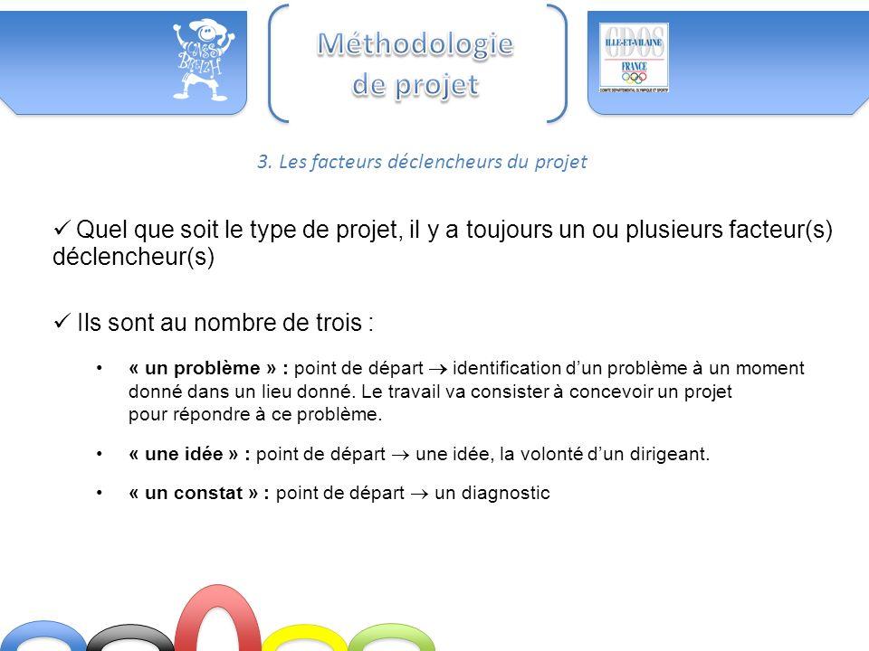 3. Les facteurs déclencheurs du projet