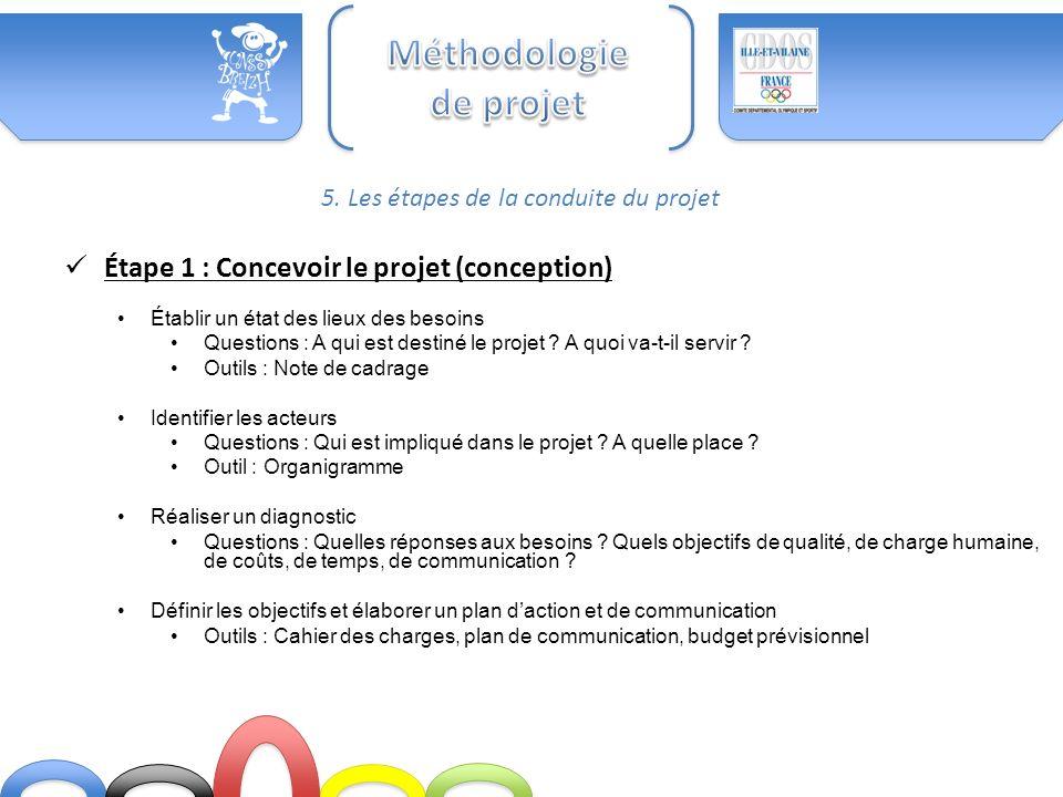 5. Les étapes de la conduite du projet