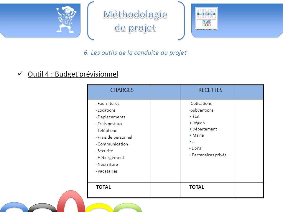 6. Les outils de la conduite du projet