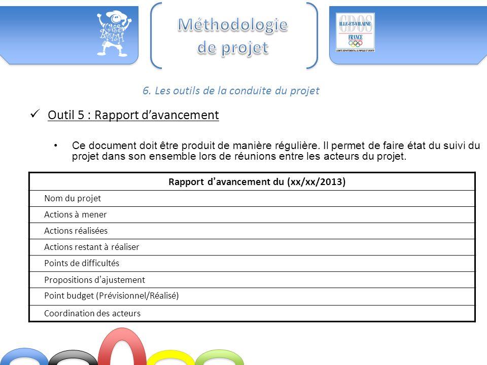 Rapport d'avancement du (xx/xx/2013)
