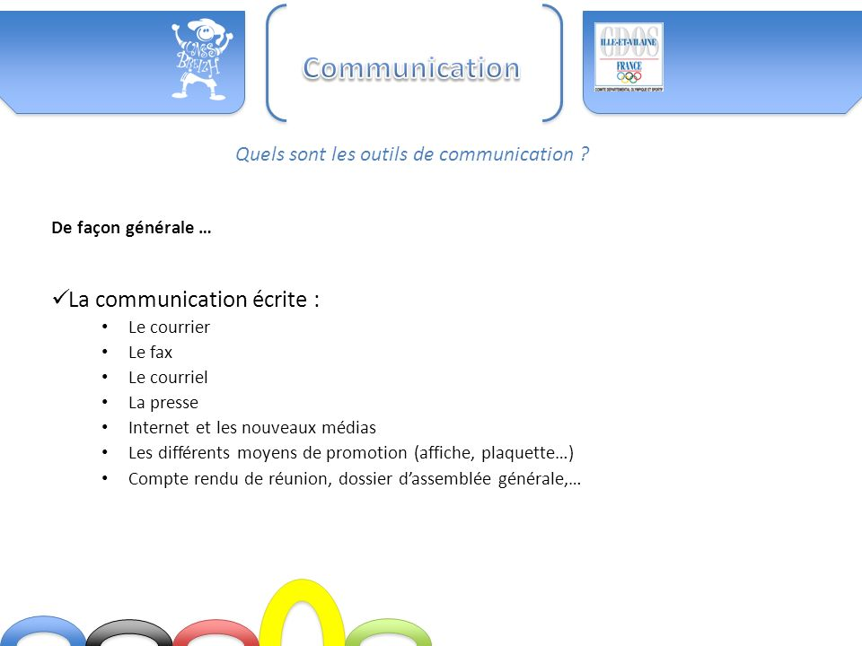 Communication La communication écrite :