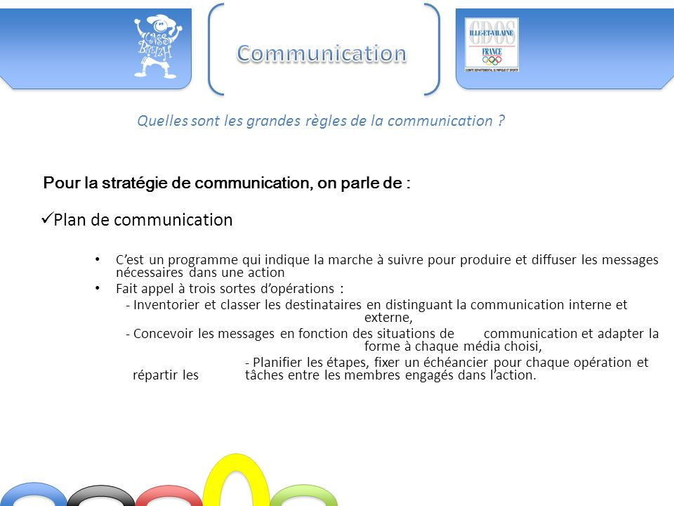 Communication Plan de communication