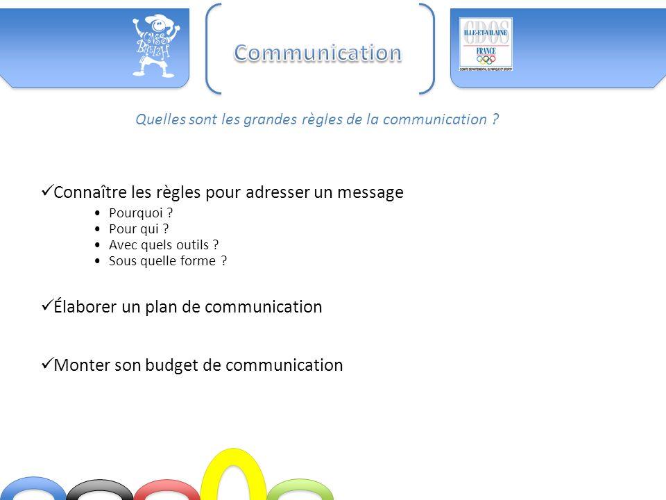 Communication Connaître les règles pour adresser un message