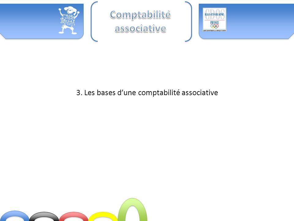 3. Les bases d'une comptabilité associative
