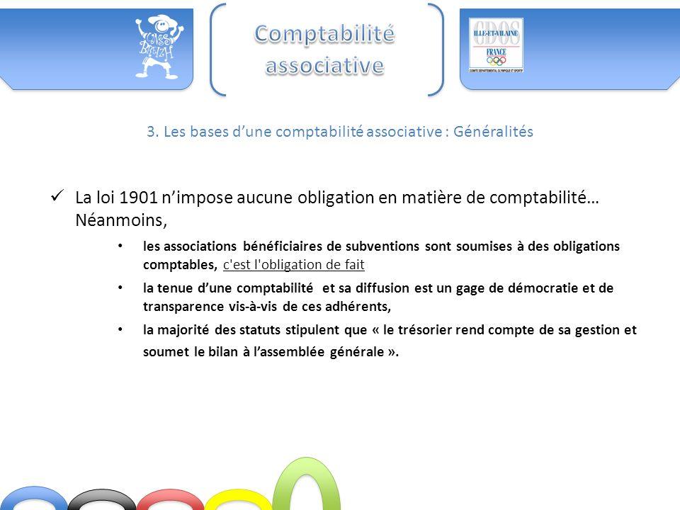 3. Les bases d'une comptabilité associative : Généralités