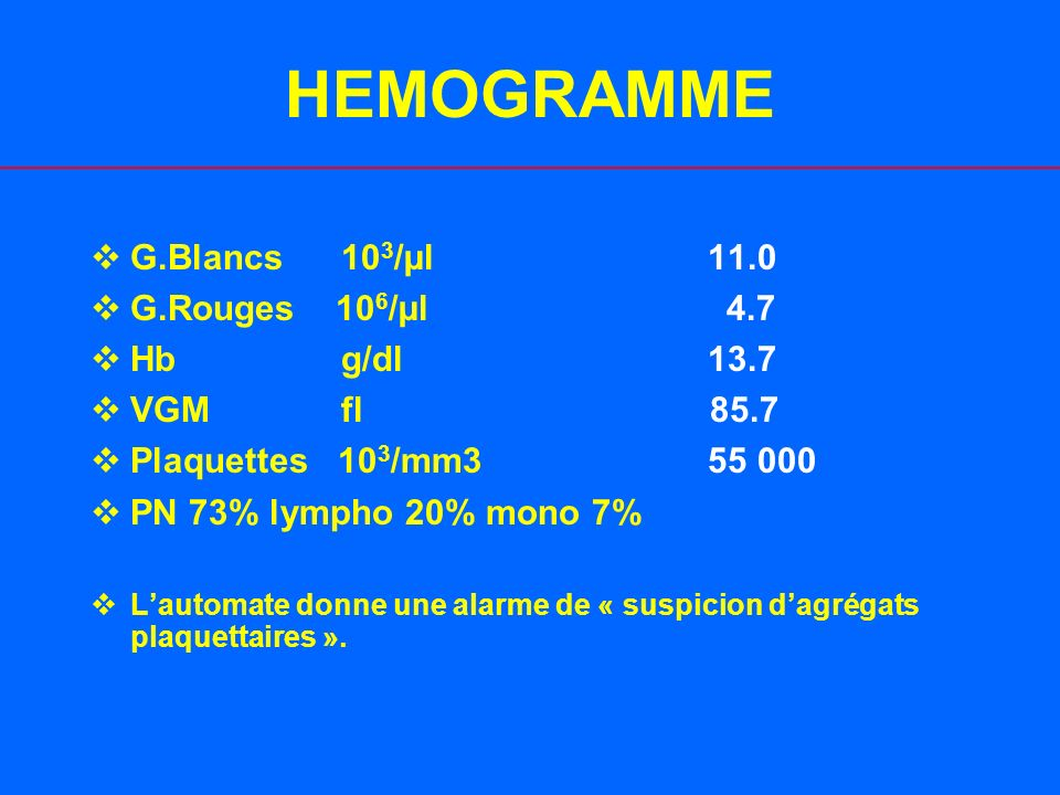 HEMOGRAMME G.Blancs 103/µl 11.0 G.Rouges 106/µl 4.7 Hb g/dl 13.7