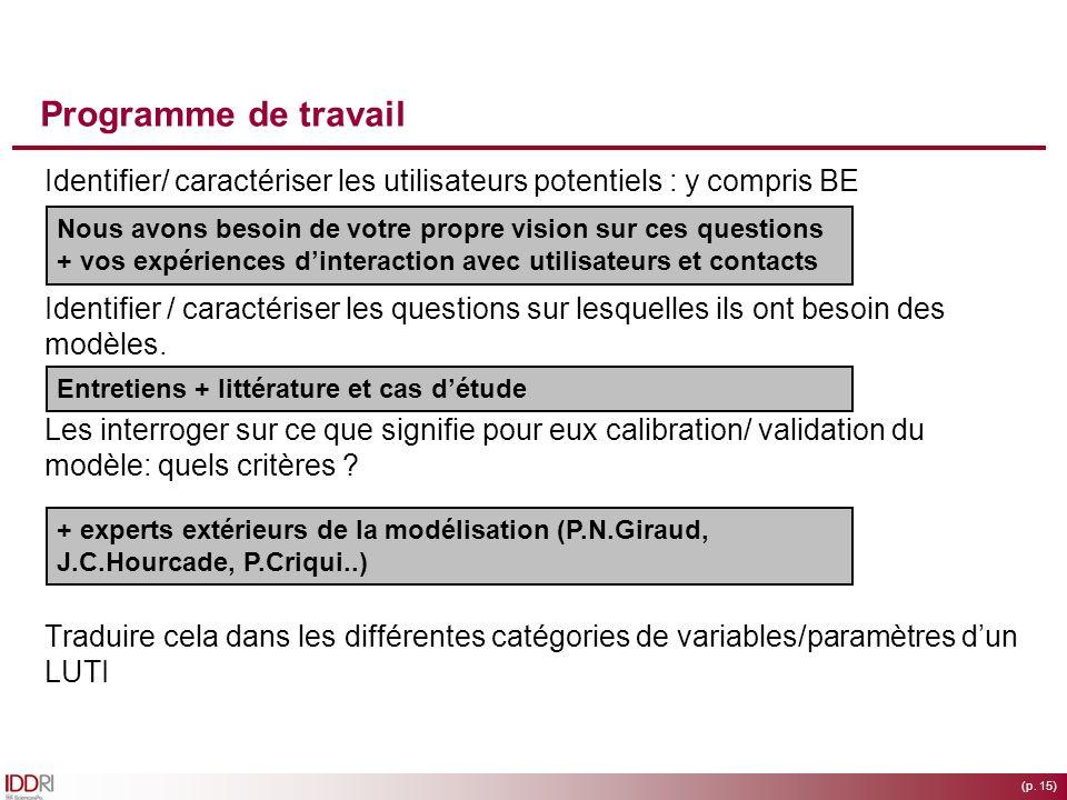 Programme de travail Identifier/ caractériser les utilisateurs potentiels : y compris BE.