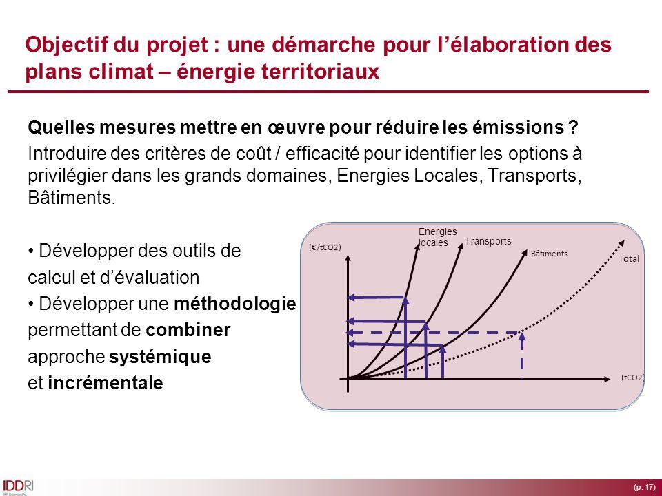 Objectif du projet : une démarche pour l'élaboration des plans climat – énergie territoriaux