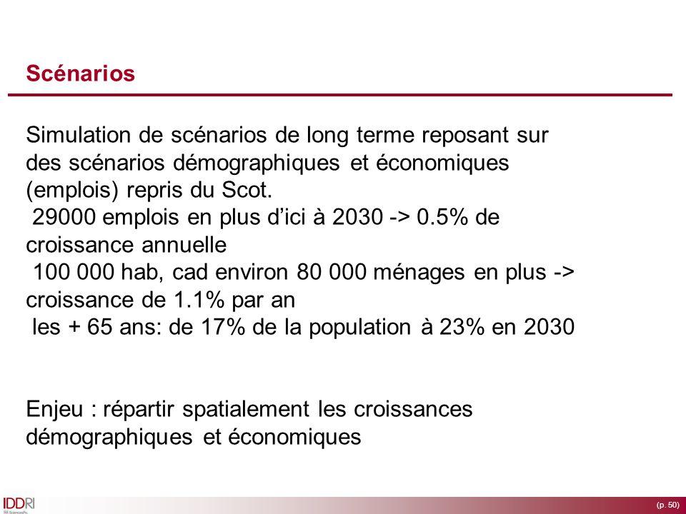 Scénarios Simulation de scénarios de long terme reposant sur des scénarios démographiques et économiques (emplois) repris du Scot.
