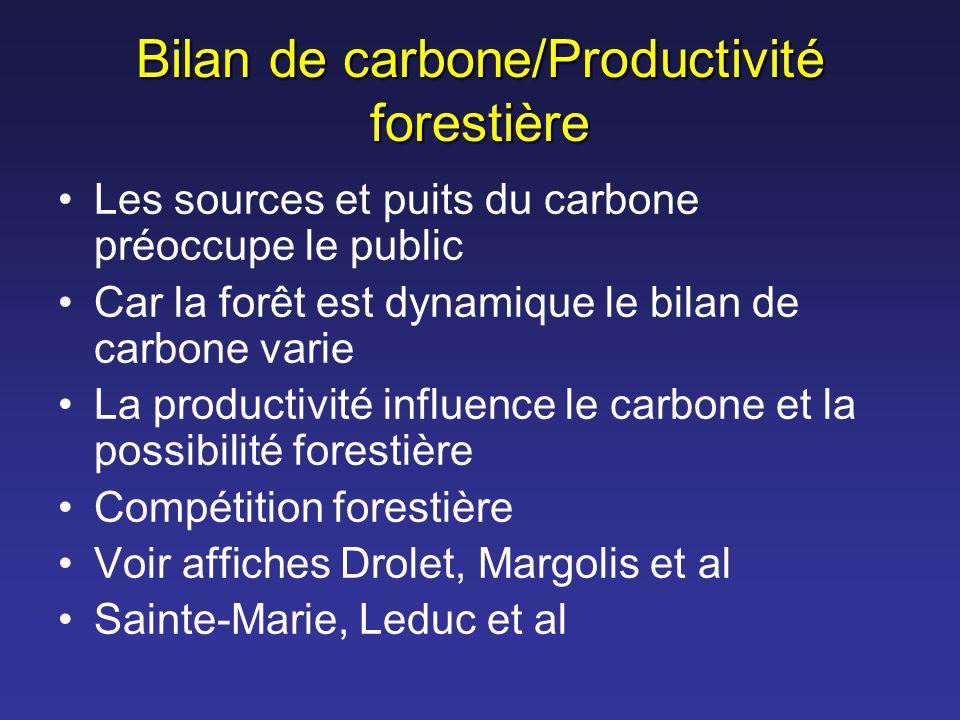 Bilan de carbone/Productivité forestière