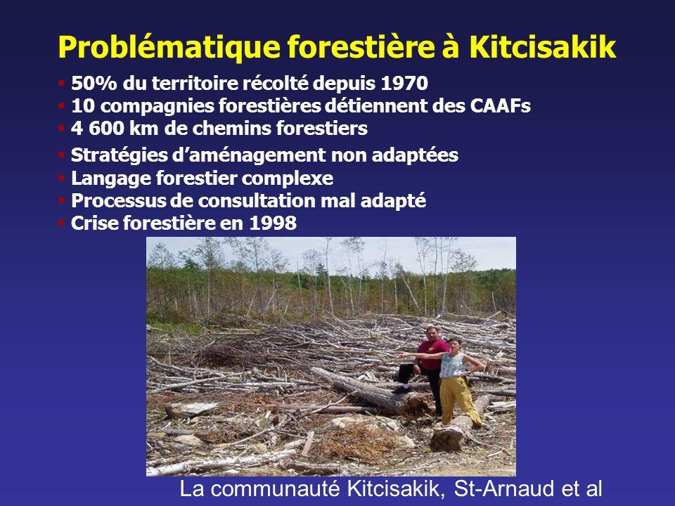 Problématique forestière à Kitcisakik