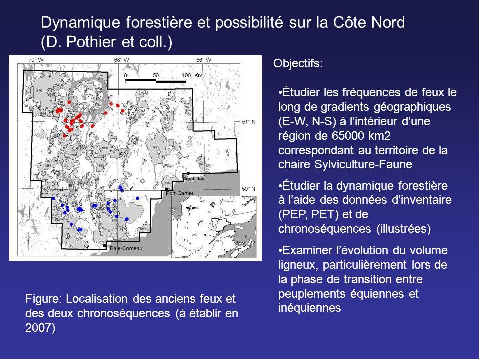 Dynamique forestière et possibilité sur la Côte Nord (D
