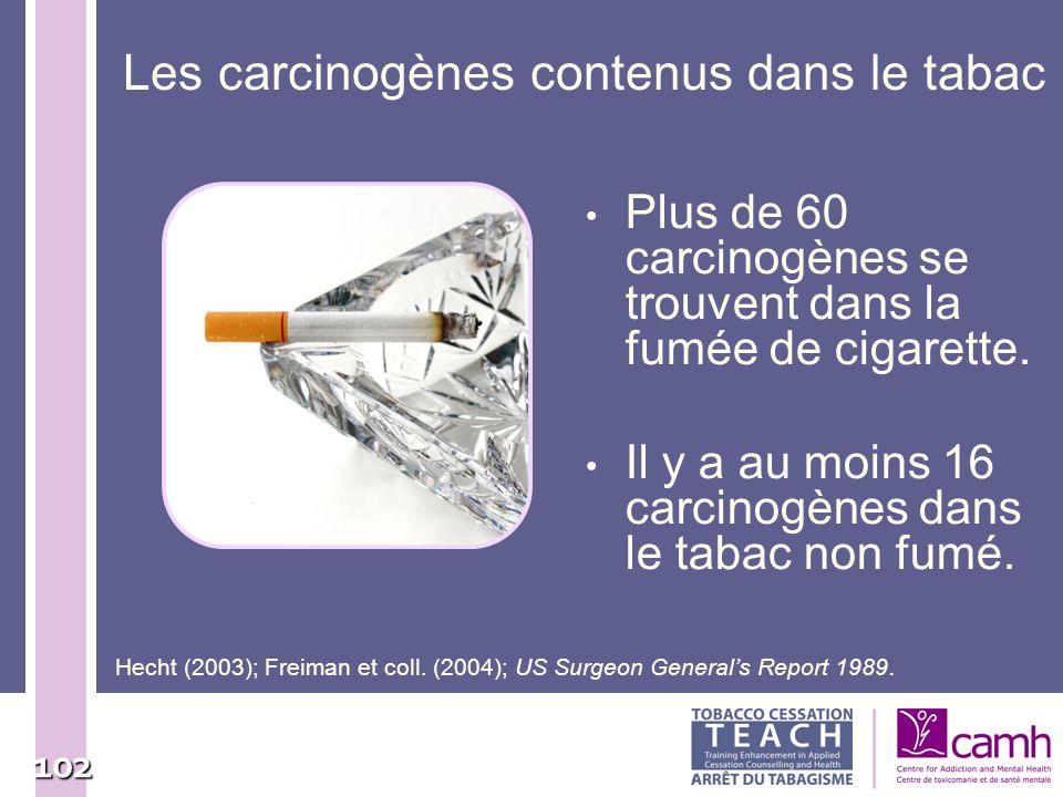 Les carcinogènes contenus dans le tabac