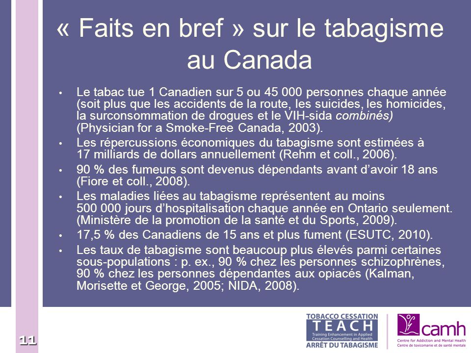 « Faits en bref » sur le tabagisme au Canada