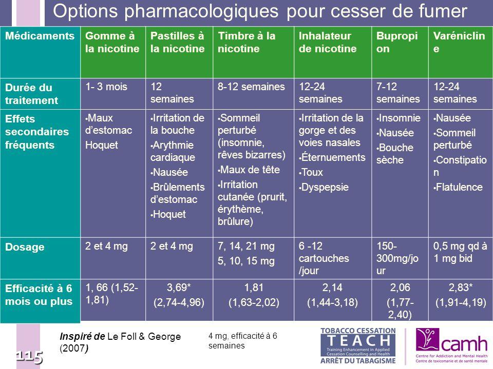 Options pharmacologiques pour cesser de fumer