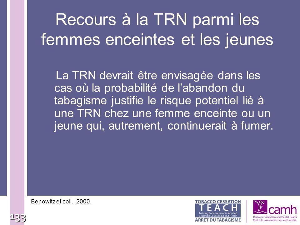 Recours à la TRN parmi les femmes enceintes et les jeunes
