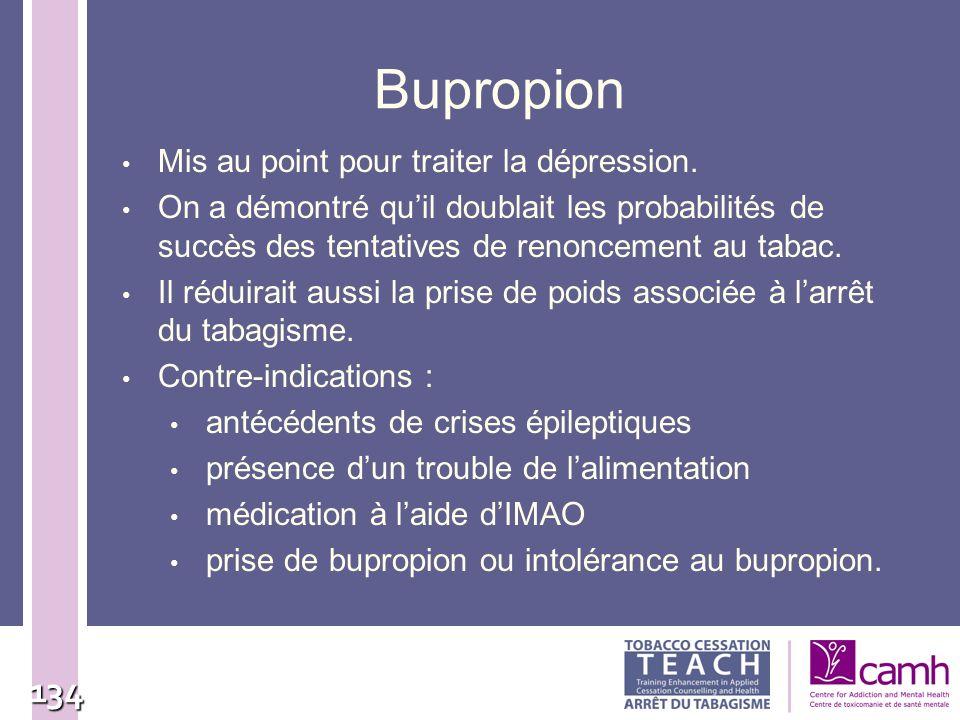 Bupropion Mis au point pour traiter la dépression.
