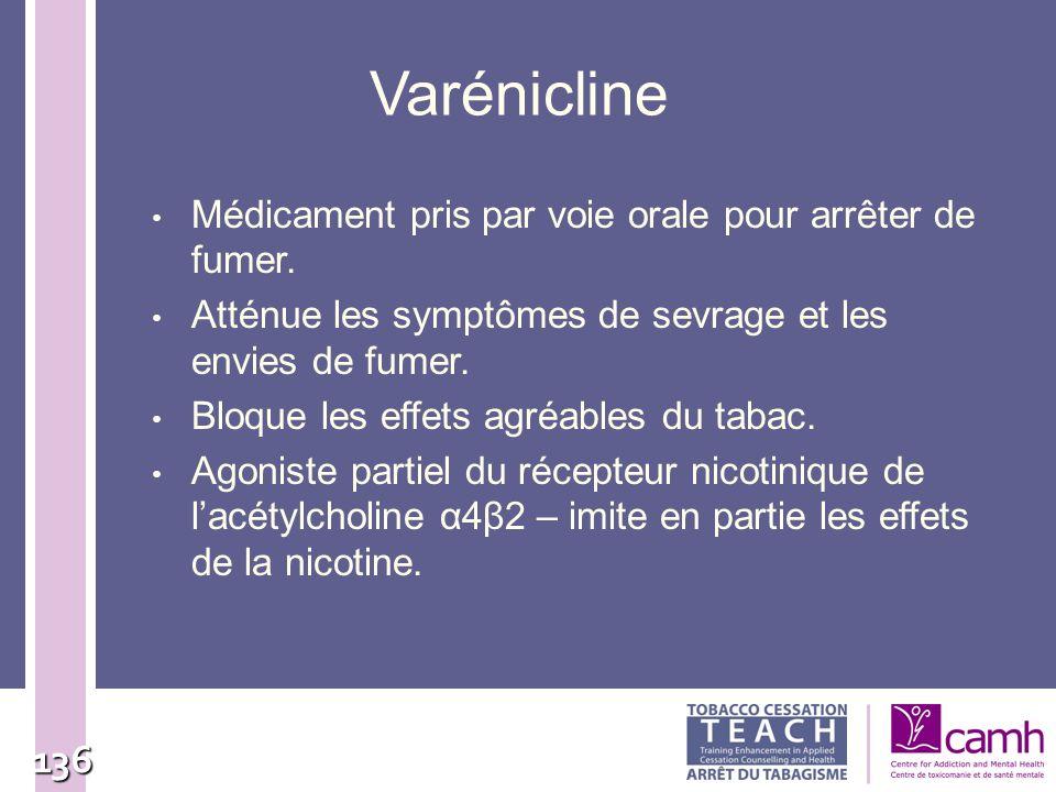 Varénicline Médicament pris par voie orale pour arrêter de fumer.