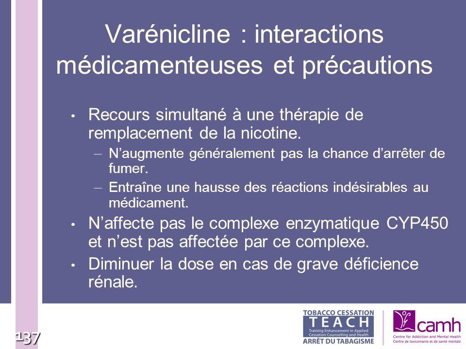 Varénicline : interactions médicamenteuses et précautions