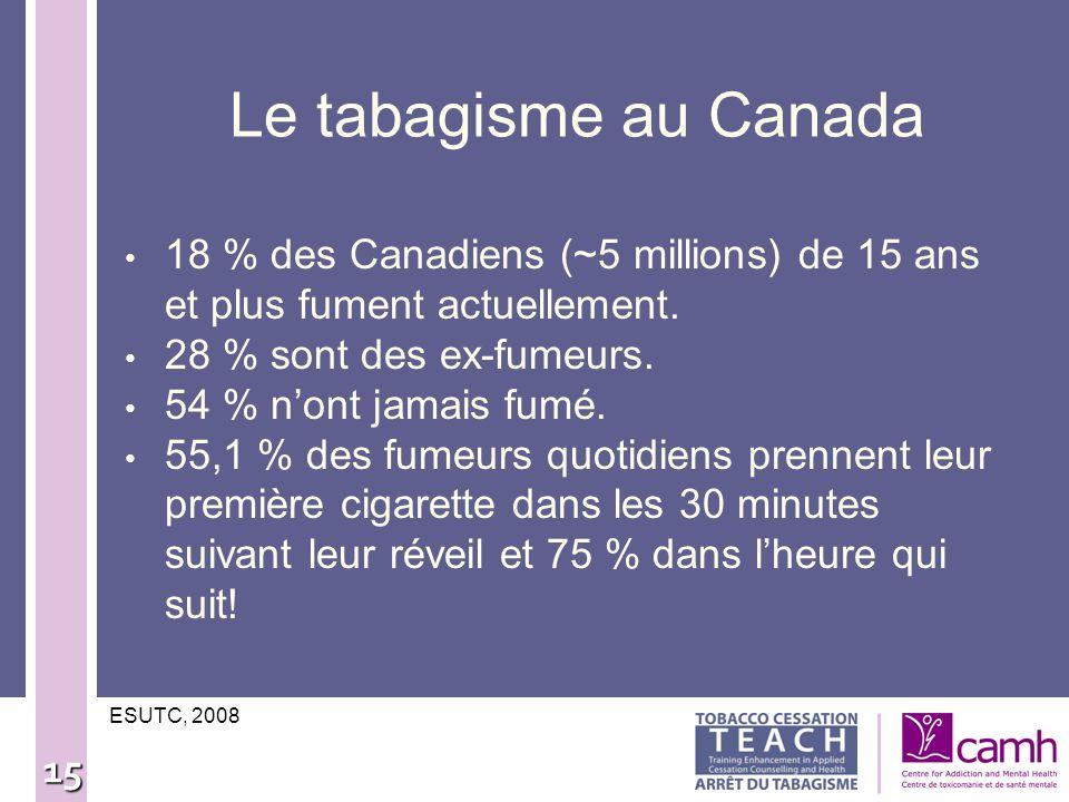 Le tabagisme au Canada 18 % des Canadiens (~5 millions) de 15 ans et plus fument actuellement. 28 % sont des ex-fumeurs.