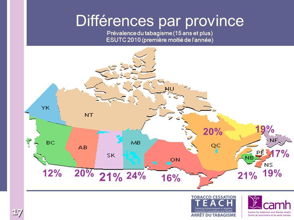 Différences par province Prévalence du tabagisme (15 ans et plus) ESUTC 2010 (première moitié de l'année)
