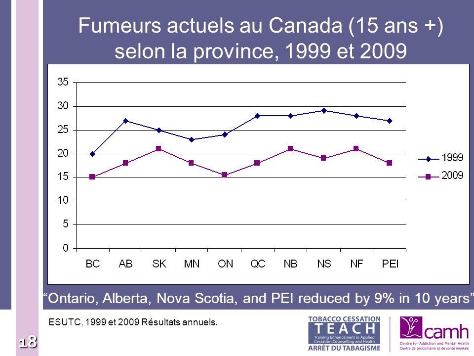 Fumeurs actuels au Canada (15 ans +) selon la province, 1999 et 2009