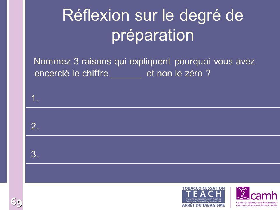 Réflexion sur le degré de préparation