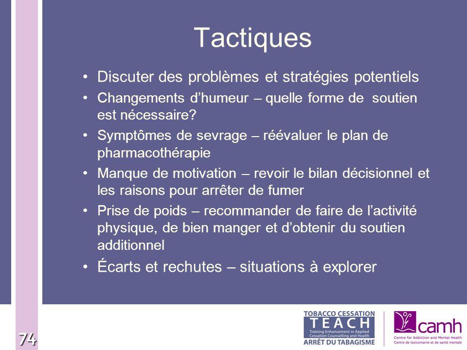 Tactiques Discuter des problèmes et stratégies potentiels