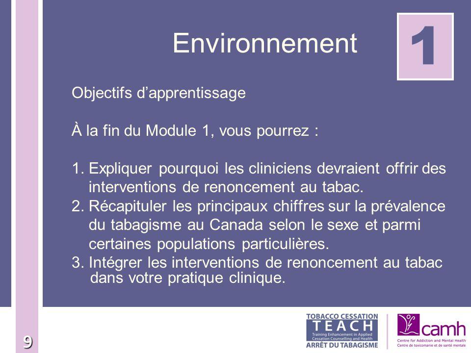 1 Environnement Objectifs d'apprentissage