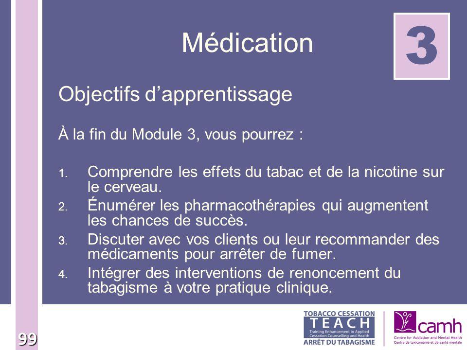 3 Médication Objectifs d'apprentissage