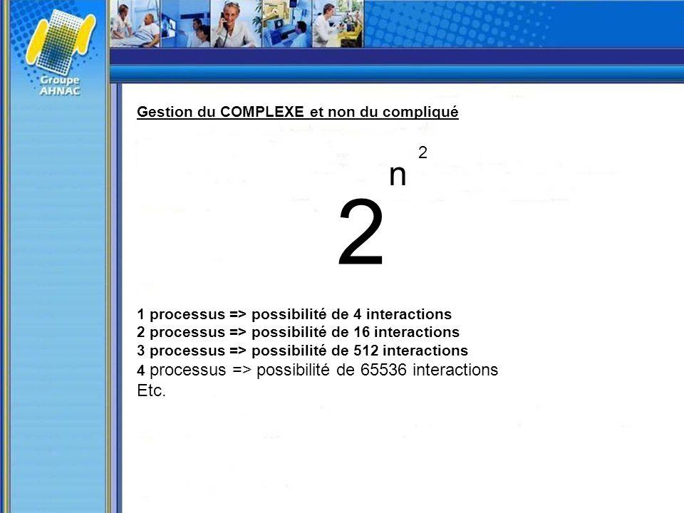 2 n 2 Etc. Gestion du COMPLEXE et non du compliqué