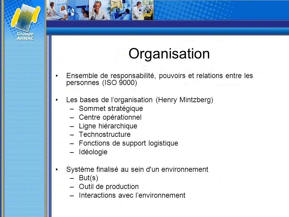 Organisation Ensemble de responsabilité, pouvoirs et relations entre les personnes (ISO 9000) Les bases de l'organisation (Henry Mintzberg)