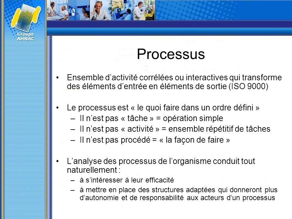 Processus Ensemble d'activité corrélées ou interactives qui transforme des éléments d'entrée en éléments de sortie (ISO 9000)