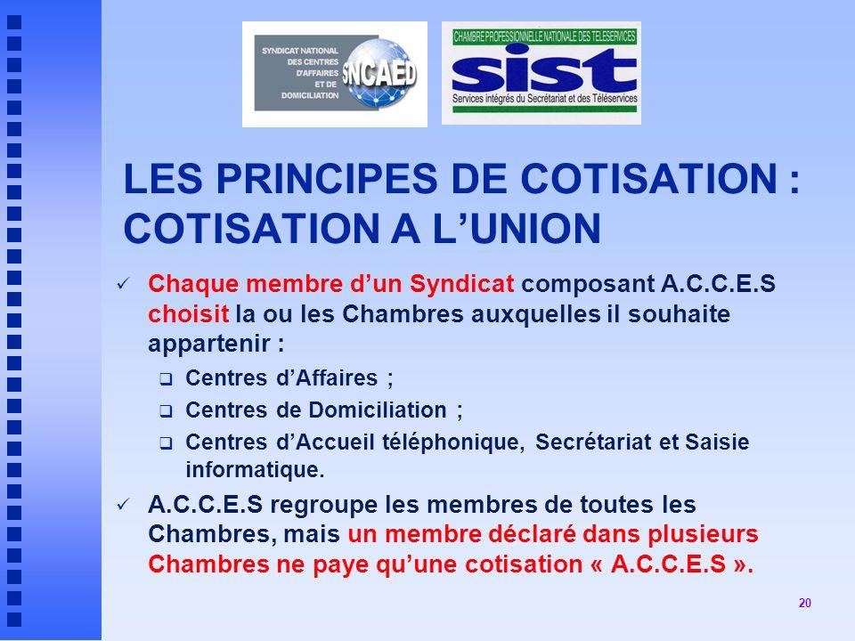 LES PRINCIPES DE COTISATION : COTISATION A L'UNION