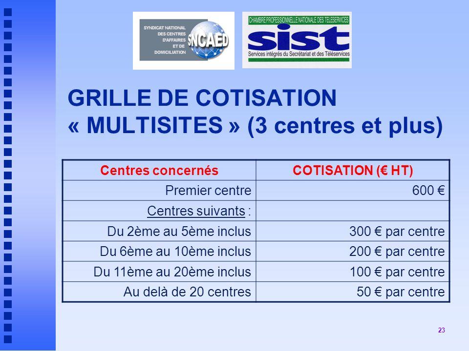 GRILLE DE COTISATION « MULTISITES » (3 centres et plus)