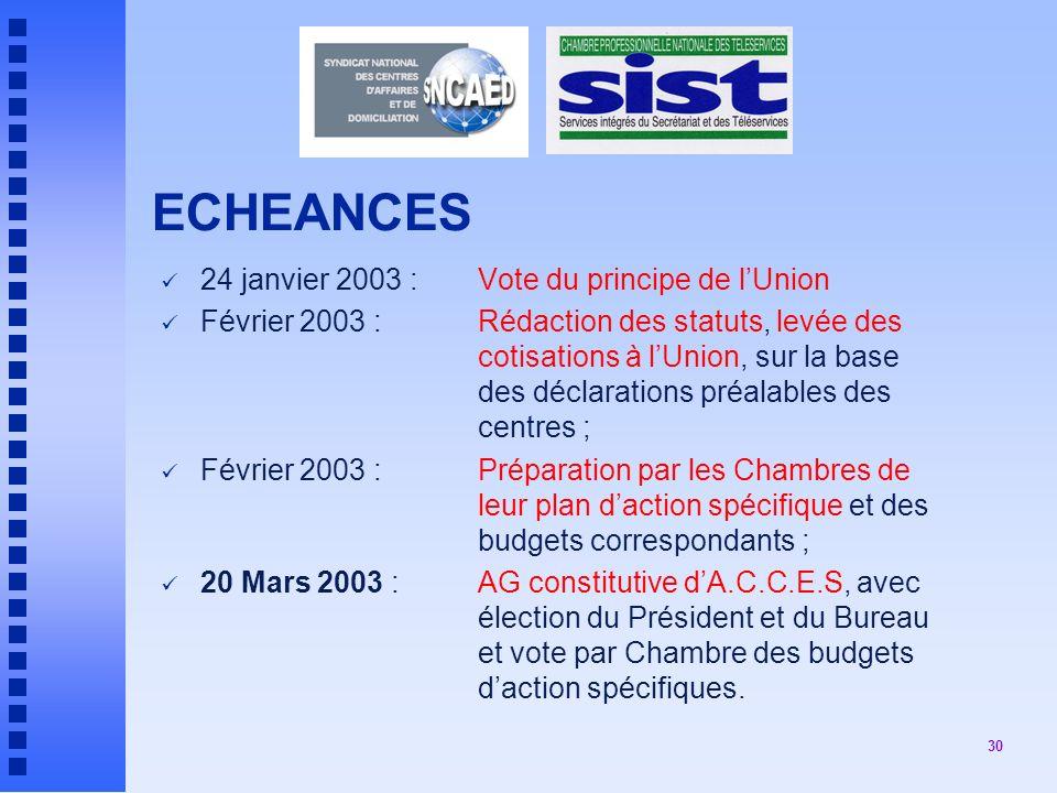 ECHEANCES 24 janvier 2003 : Vote du principe de l'Union