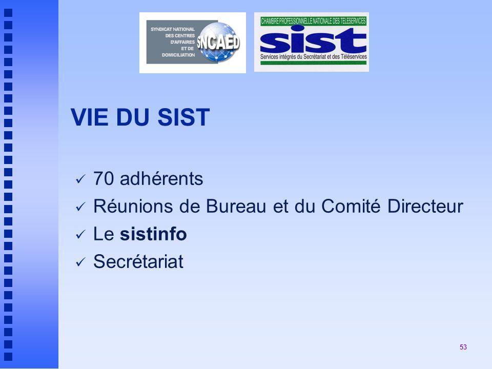 VIE DU SIST 70 adhérents Réunions de Bureau et du Comité Directeur