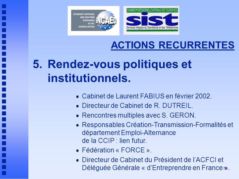 5. Rendez-vous politiques et institutionnels.
