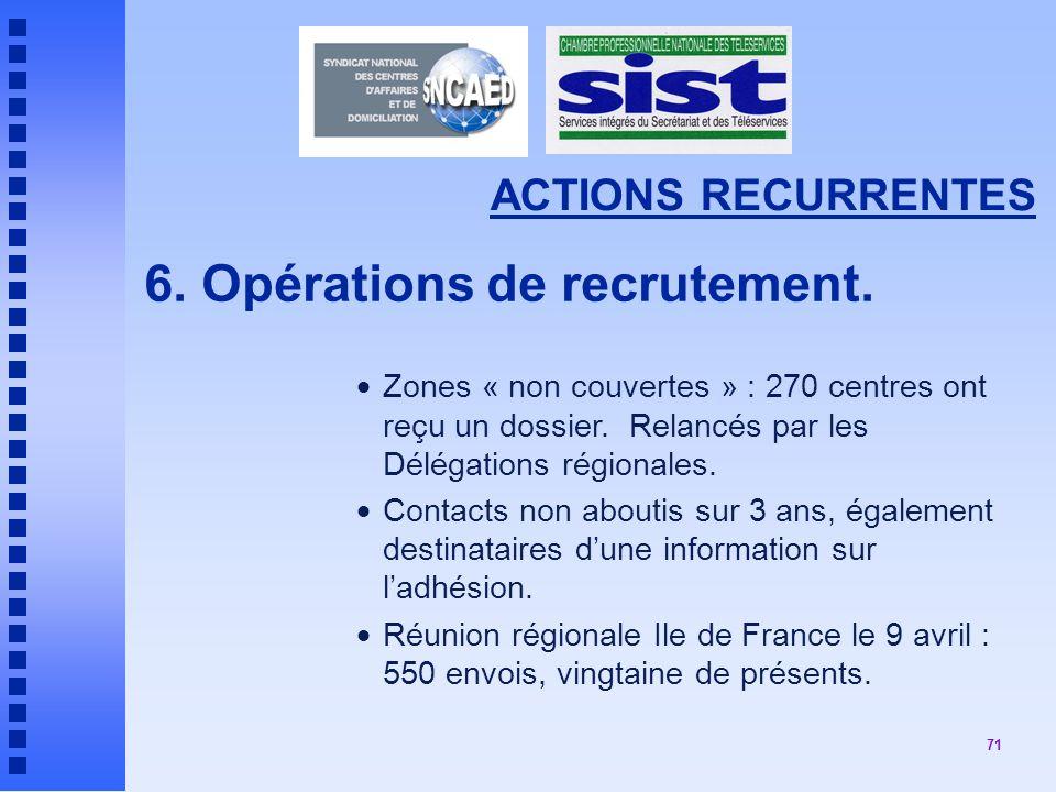 6. Opérations de recrutement.