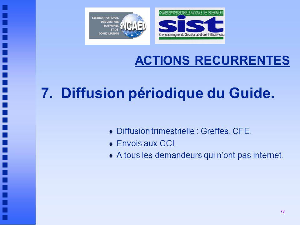 7. Diffusion périodique du Guide.