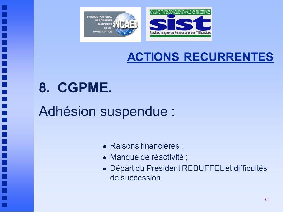 8. CGPME. Adhésion suspendue : ACTIONS RECURRENTES