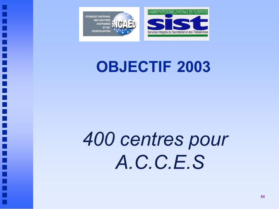 OBJECTIF 2003 400 centres pour A.C.C.E.S