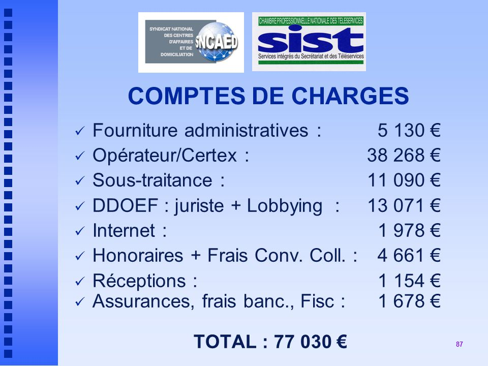 COMPTES DE CHARGES Fourniture administratives : 5 130 €