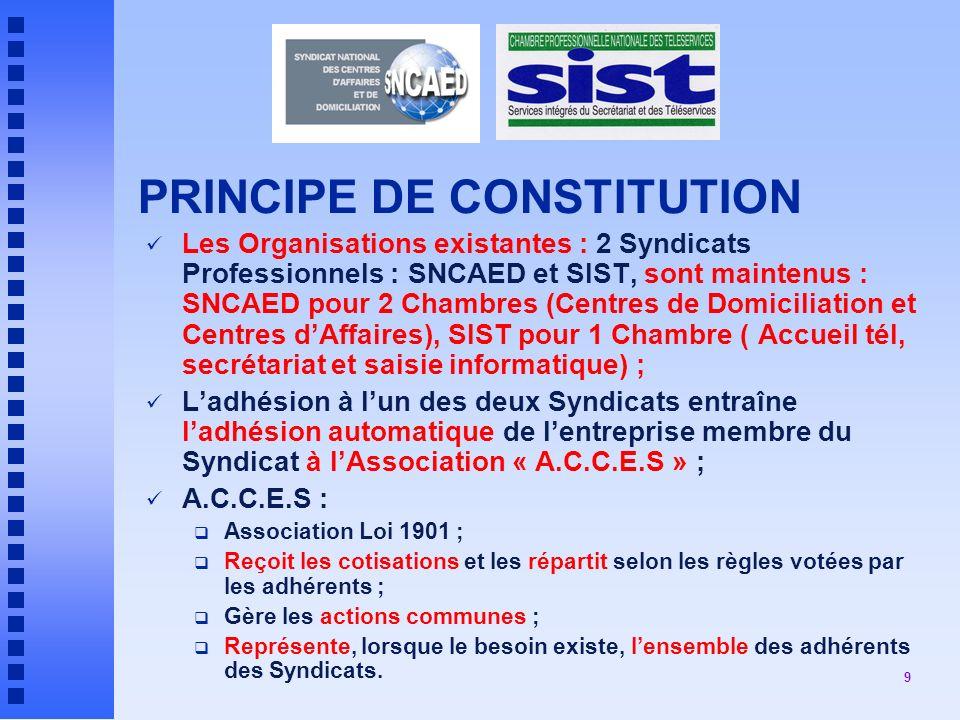 PRINCIPE DE CONSTITUTION