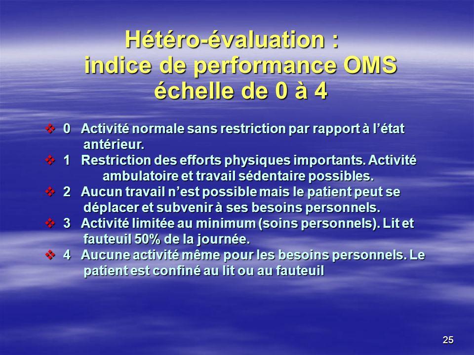 Hétéro-évaluation : indice de performance OMS échelle de 0 à 4